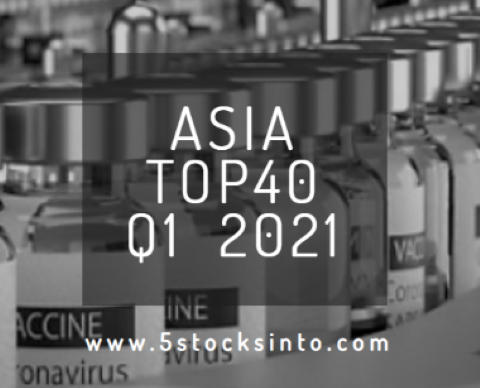 Asia Top 40 – 1st Quarter 2021